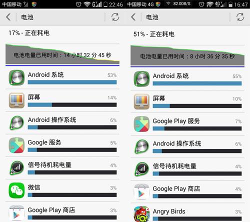 Huawei3C(4)