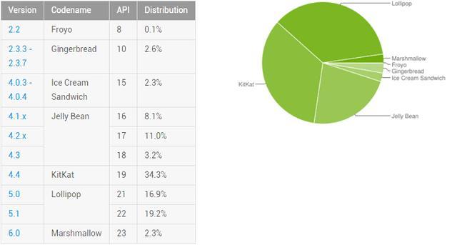 AndroidDevil201603_9